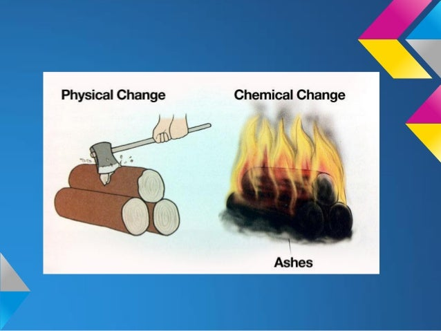 Physical vs chemical
