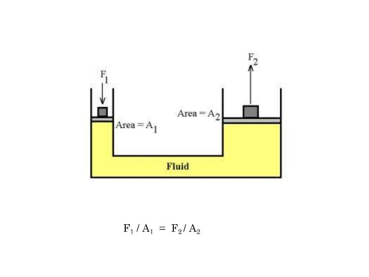 module 2 physics Physics module form 4 chapter 1 - introduction to physics gckl 2011 1-2 define base quantities and derived quantities are 2 identify base quantities and derived quantity from the equation below.