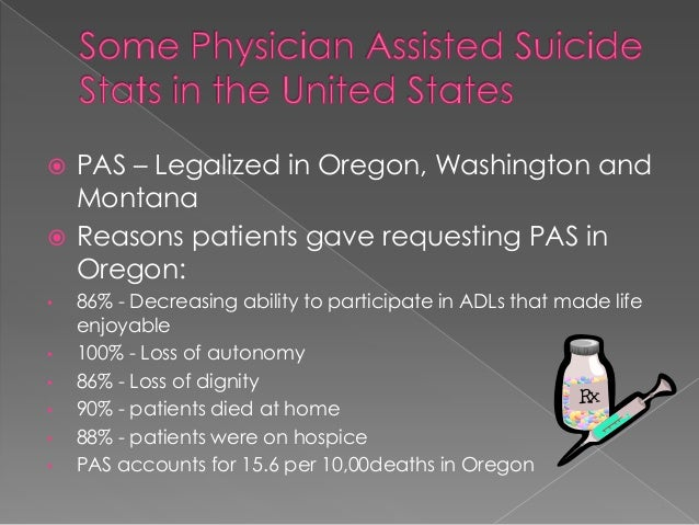 arguments against euthanasia and assisted suicide There is a very thin line that defines the difference between euthanasia and assisted suicide arguments against both the deaths.
