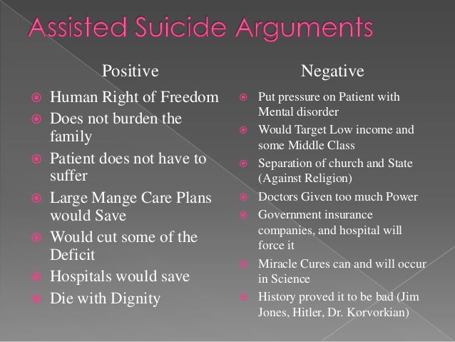 pros and cons on assisted suicide Choosing how we die is a basic human freedom if an individual's quality of life is terrible, they should have the right to stop suffering as the recent case of disabled rugby player daniel james.