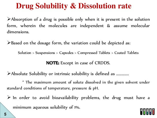 Physicochemical Properties Effect On Absorption Of Drugs