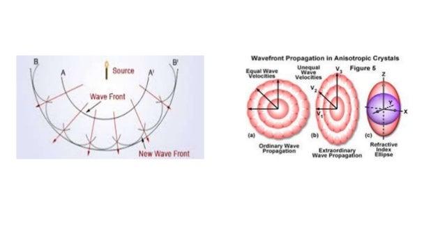 polarization of light   birefringence and huygen s theory
