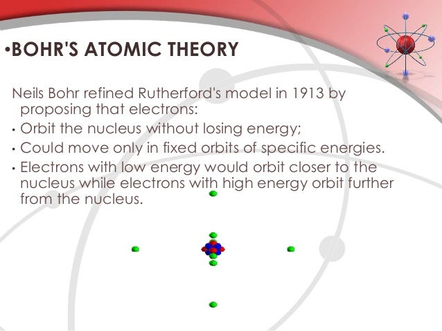 bohr theory Niels bohr atomic theory bohr's atomic model niels bohr atomic theory in 1913, niels bohr created a picture of the atom that was called the bohr model bohr proposed that electrons revolve around the nucleus within each orbit, each electron has a fixed amount of energy in it an electron may jump.