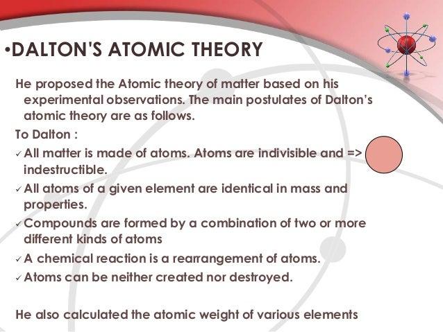 A history of atomic theory by john dalton