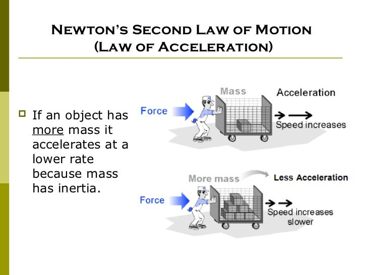 Newton's Laws of Motion Review