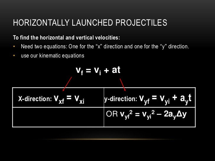 """HORIZONTALLY LAUNCHED PROJECTILESTo find the horizontal and vertical velocities:• Need two equations: One for the """"x"""" dire..."""
