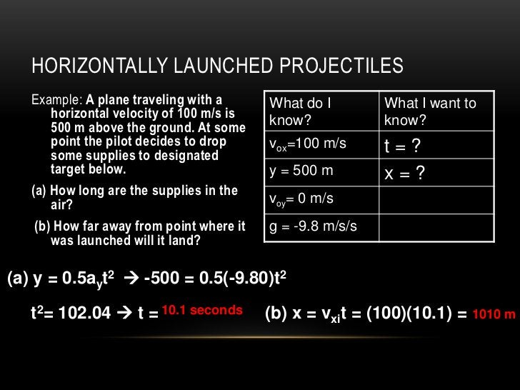 HORIZONTALLY LAUNCHED PROJECTILES   Example: A plane traveling with a       What do I        What I want to       horizont...