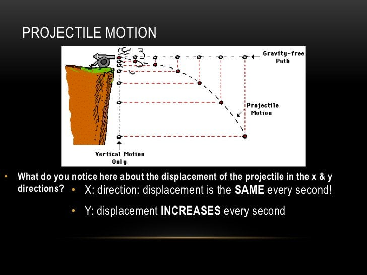 PROJECTILE MOTION• What do you notice here about the displacement of the projectile in the x & y  directions? • X: directi...