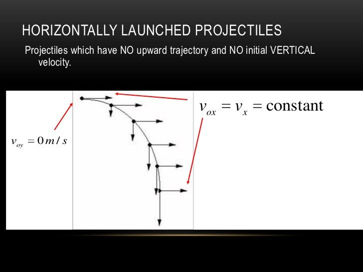 HORIZONTALLY LAUNCHED PROJECTILES      Projectiles which have NO upward trajectory and NO initial VERTICAL         velocit...