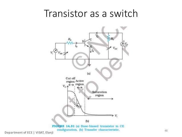Physics Class 12 Powerpoint presentation
