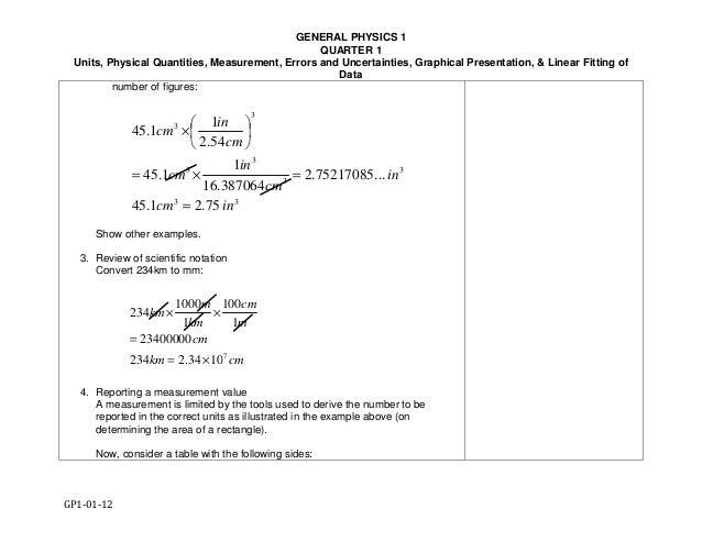 Generic physics
