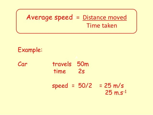 A Car Travels With An Average Speed Of M S
