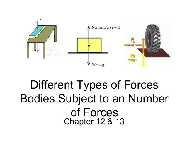 Different Types of ForcesBodies Subject to an Number         of Forces       Chapter 12 & 13