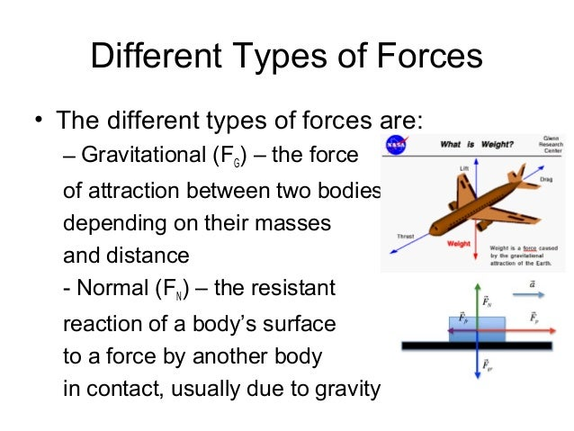 Physics 504 Chapter 12 & 13 Different Types of Forces