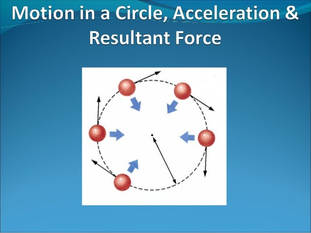 1.  To consider speed & velocity around a circle  2.  To consider acceleration as a change in velocity  3.  To define an e...