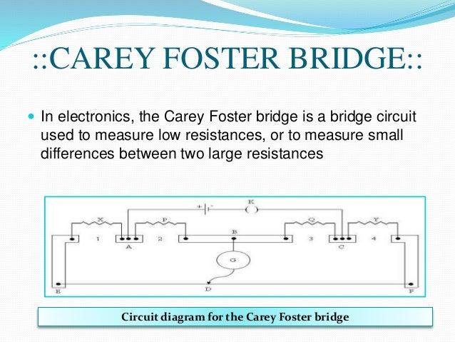 Peachy Physics Bridge Wiring 101 Cranwise Assnl