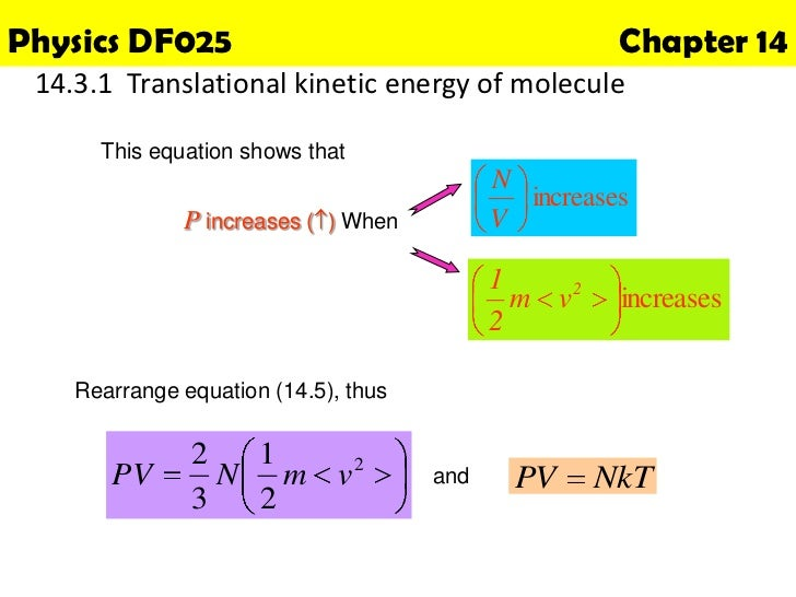 Translational Kinetic Energy Formula Physics Chapter 14- Ki...