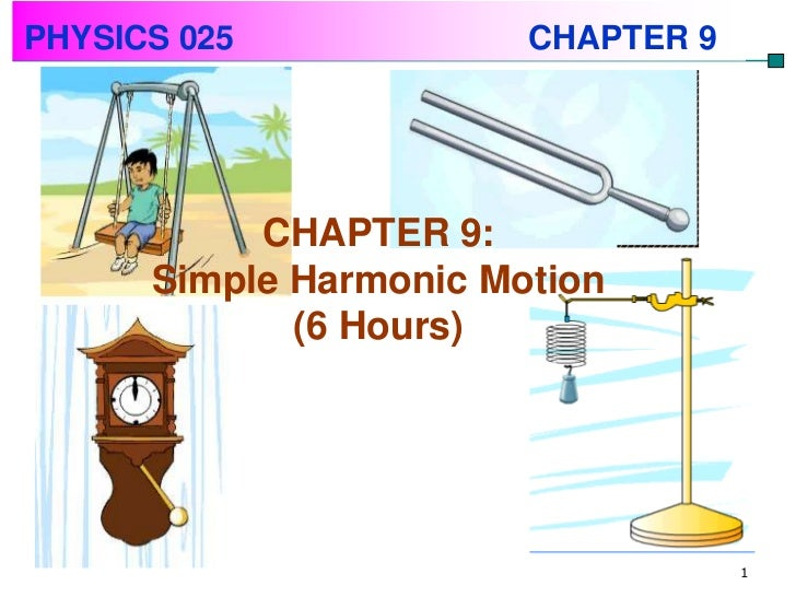 simple harmonic motion shm of a simple pendulum essay In classical mechanics a harmonic oscillator is a system, which when  the  motion of a simple pendulum can be considered shm even though the bob  hanging.