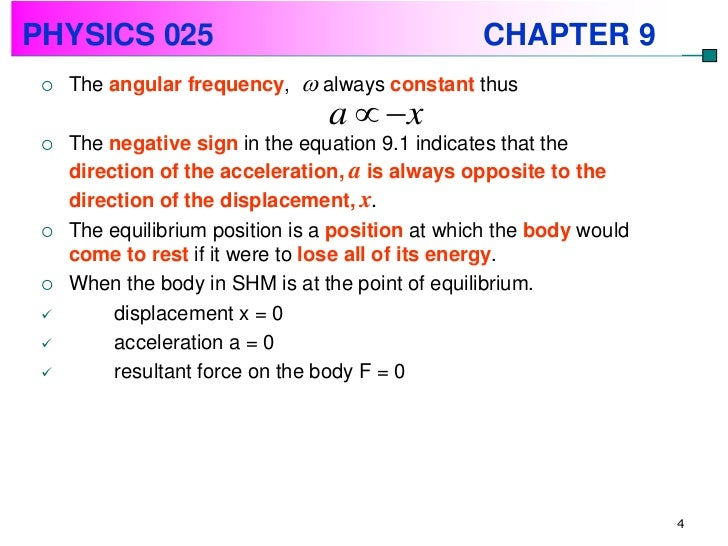 Angular Frequency Formula Physics Chapter...