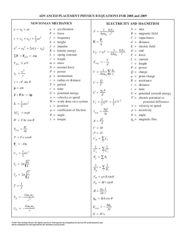 ap physics formula sheet 2016