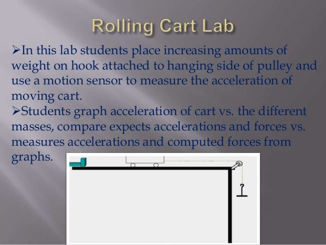 physics lab report on measurement peter jeschofnig Free essay: identification of metallic ions peter jeschofnig, phd version 42-0160-00-01 lab report assistant this document is not meant to be a substitute.