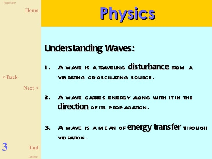 Are Light Waves Transverse Transverse Wave Wikipedia