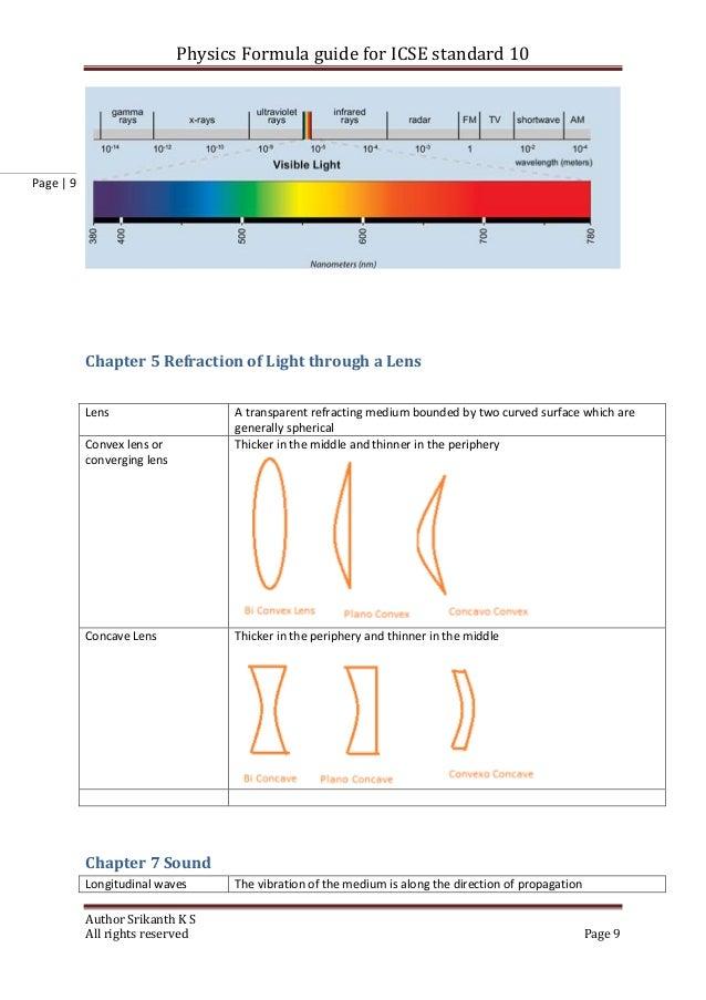 Physics Formula Icsestandard 10