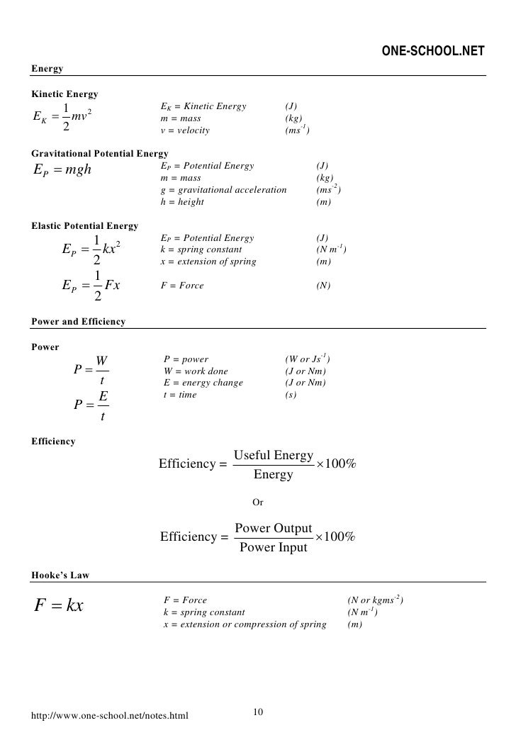 Power physics formula
