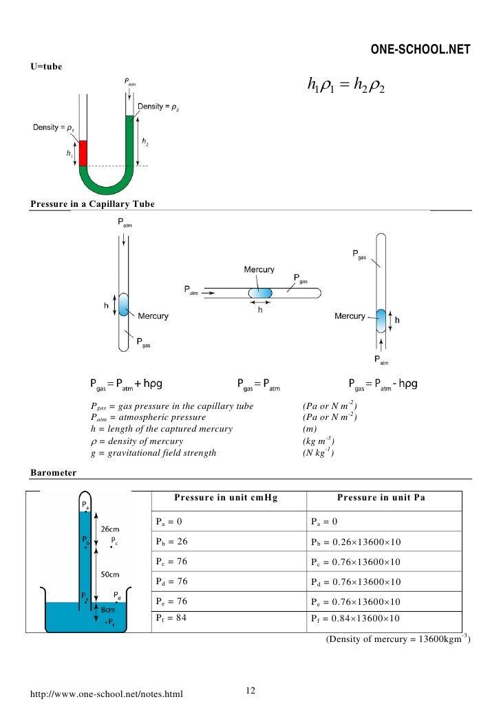 Hindi formulas pdf basic physics in