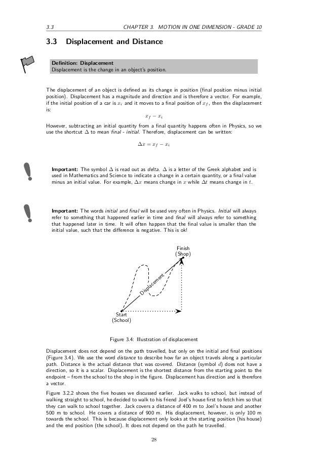 Physics Grade 10 12