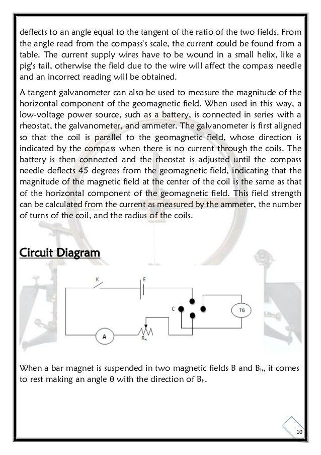Physics Investigatory Project - Class 12