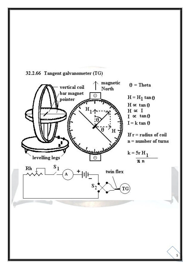 tangent galvanometer project Principle: moving coil galvanometer works on the principle that a current carrying  coil placed in a magnetic field experiences a torque.