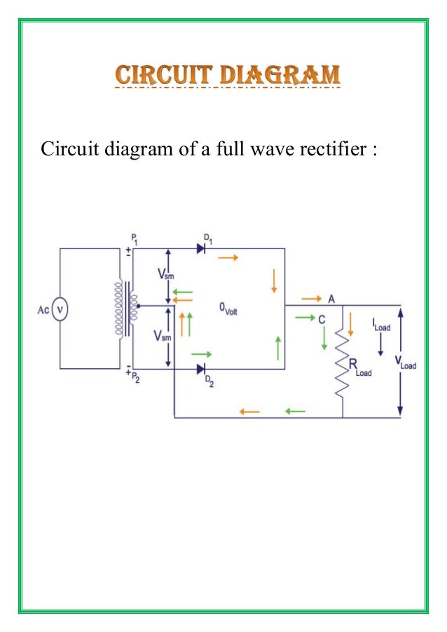 images?q=tbn:ANd9GcQh_l3eQ5xwiPy07kGEXjmjgmBKBRB7H2mRxCGhv1tFWg5c_mWT Circuit Diagram Of Full Wave Rectifier Class 12