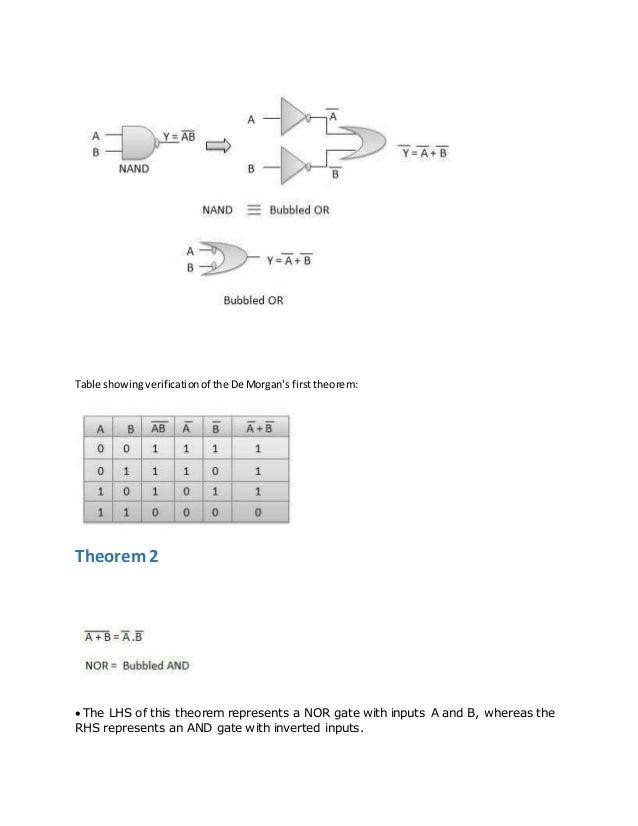 Understanding Project's Percent Complete vs. Percent Work Complete