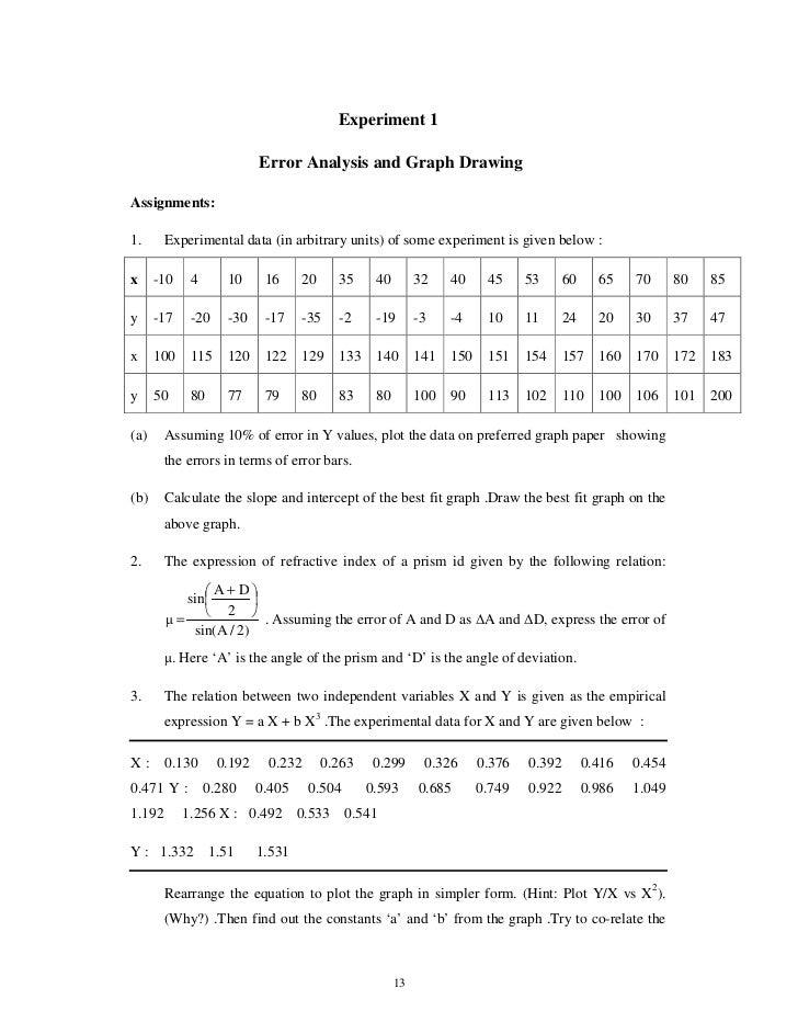 physics lab manual rh slideshare net ap physics 1 and 2 lab manual Example Physics Lab Manual