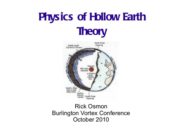 Physics of Hollow Earth