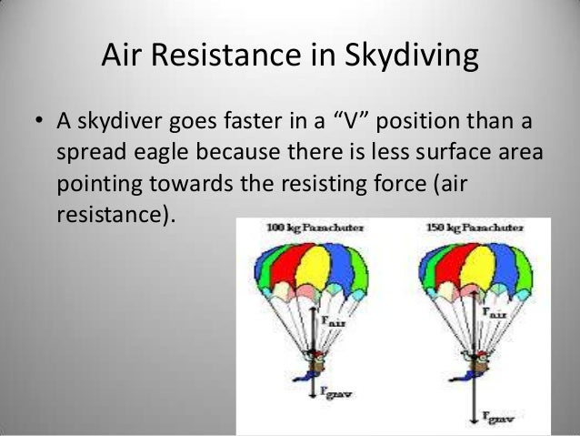 parachute area and air resistance Terminal velocity is  such as a parachute, has a lower terminal velocity  the mass of the object and its projected cross-sectional surface area air.