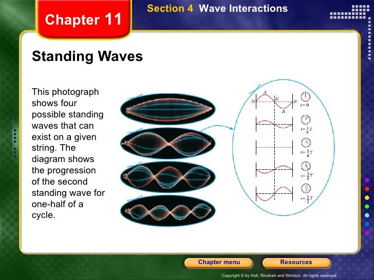 Physics Pp Presentation Ch 11 – Wave Interactions Worksheet