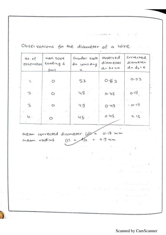 Physics Practical File - with Readings | Class 12 CBSE