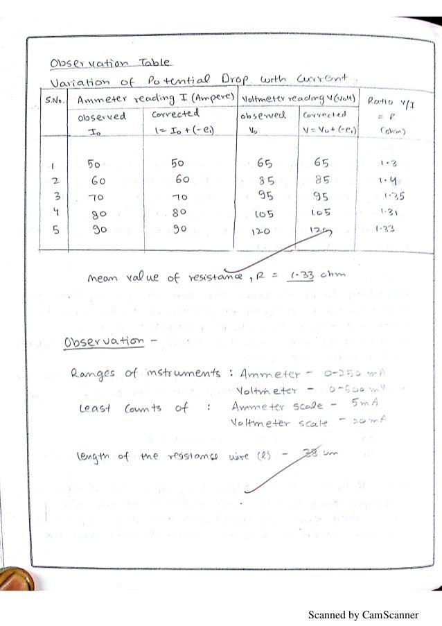 Physics practicals for class 10 cbse observations