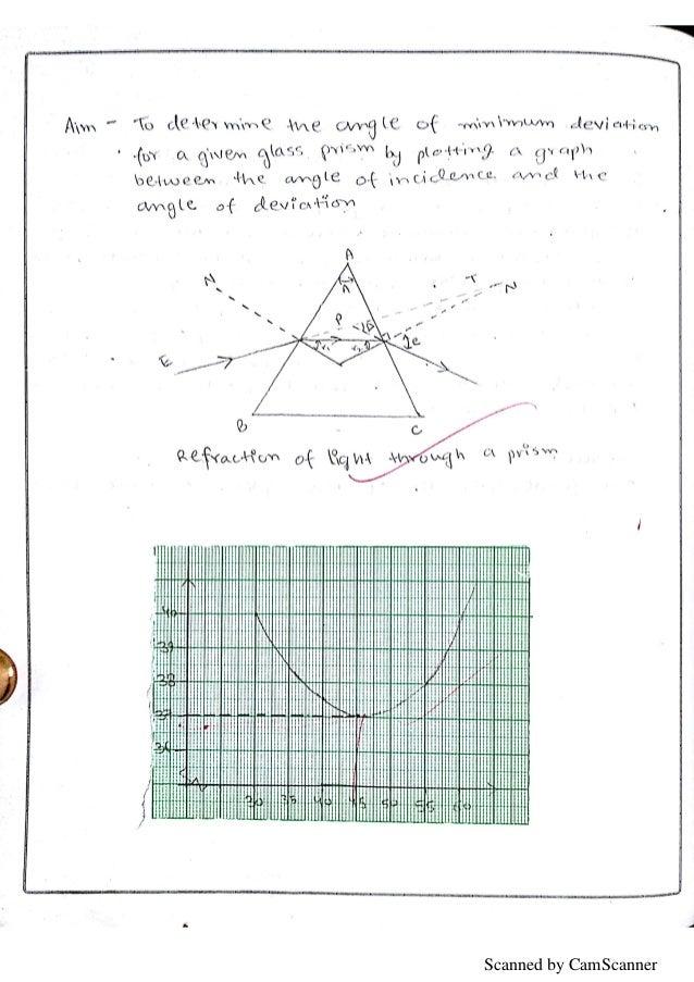 Class 12 Physics Practical Manual