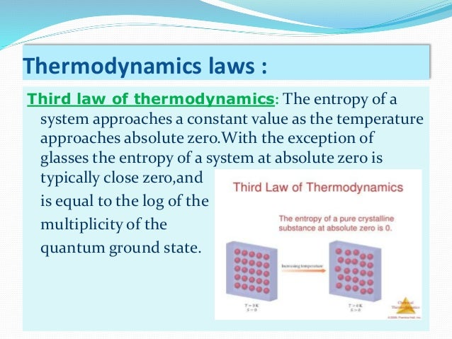 Thermodynamics Laws Brownian Motion Van Der Waals Equation Of State