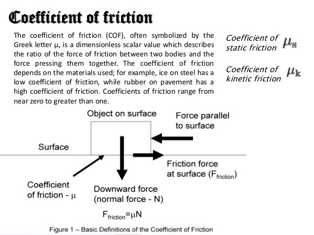 coefficient of kinetic friction lab