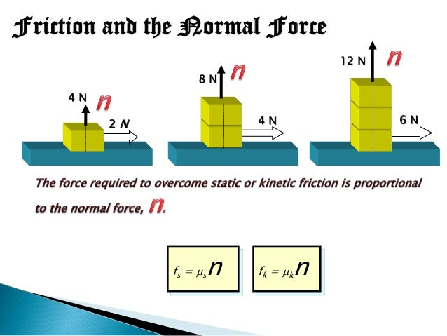 friction and rougher surface area Summary of friction the maximum force of static friction that exists between two surfaces is proportional to the normal force and mostly independent of area of contact this situation is shown here: n = the total normal force (force perpendicular to the horizontal surface) which is essentially the weight of the object.