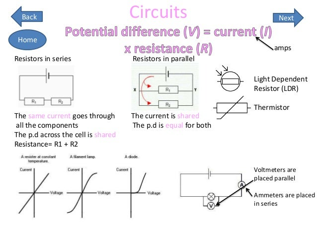 resistance physics coursework Definition of resistance: a materials opposition to the flow of electric currentformula for resistance: voltage (v) / current (a) = resistance (ω)for my physics course work i am going to investigate how resistance changes when different factors.