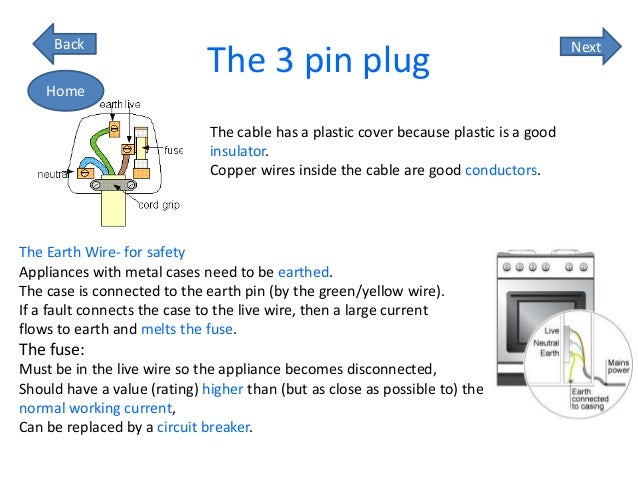 gcse aqa physics unit2 rh slideshare net Outlet Wiring A 3 Prong Plug Wiring