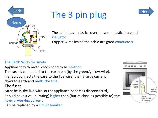 gcse aqa physics unit2 rh slideshare net Outlet Wiring Plug Wiring Diagram