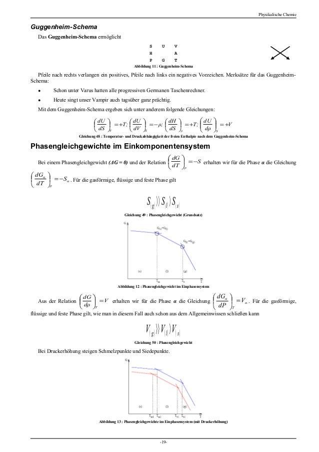 Ausgezeichnet Ap Chemie Pes Arbeitsblatt Fotos - Mathe Arbeitsblatt ...