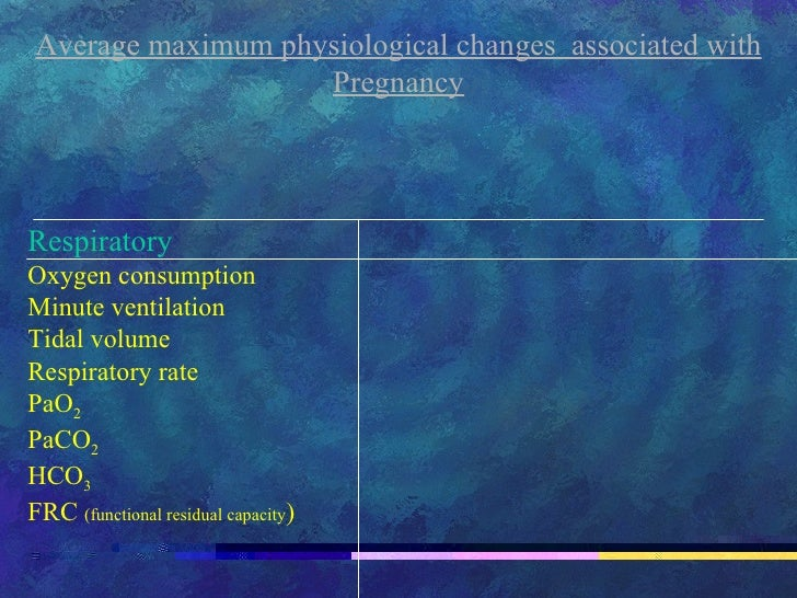 Average maximum physiological changes  associated with Pregnancy Respiratory  Oxygen consumption  Minute ventilation  Tida...