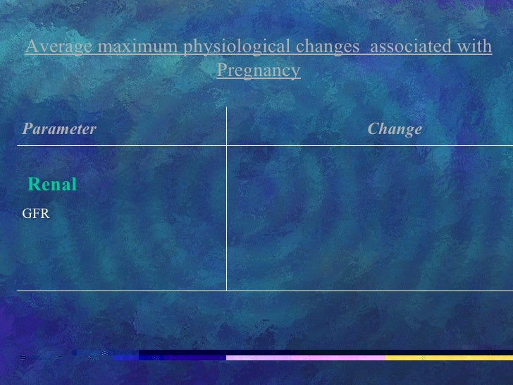 Average maximum physiological changes  associated with Pregnancy Parameter   Change Renal GFR